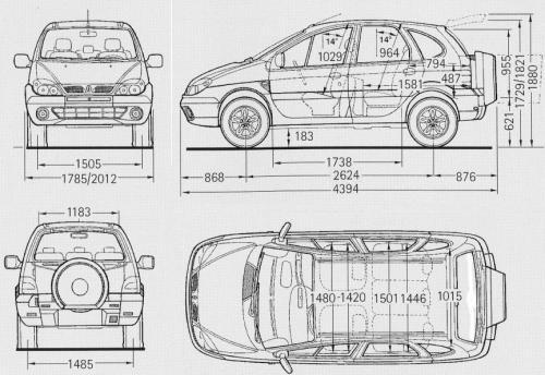 renault scenic i rx4  u2022 dane techniczne  u2022 autocentrum pl