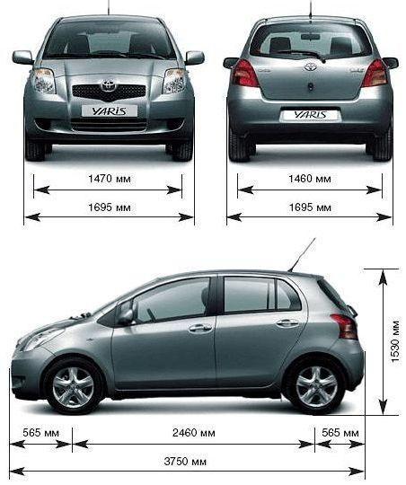 Toyota Yaris II Hatchback 5d • Dane Techniczne