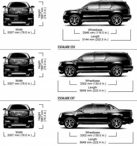 Cadillac Escalade II SUV • Dane Techniczne • AutoCentrum.pl