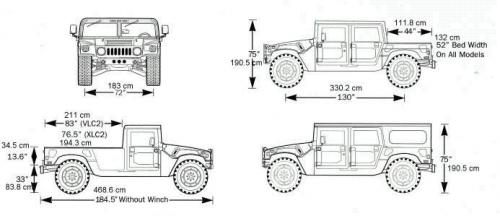 Szkic techniczny Hummer H1 I SoftTop