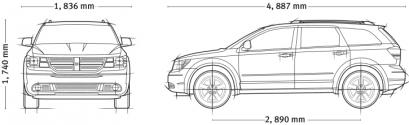 Dodge Journey Terenowy