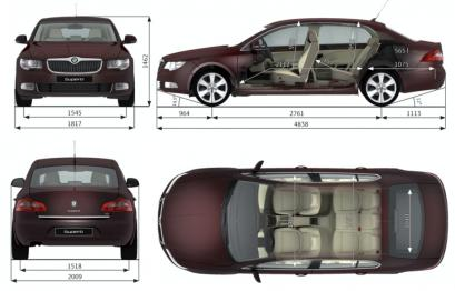 Skoda Superb II Kombi Facelifting