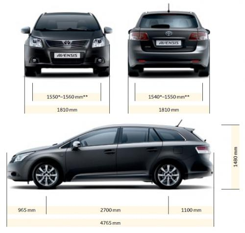 toyota avensis iii wagon dane techniczne. Black Bedroom Furniture Sets. Home Design Ideas