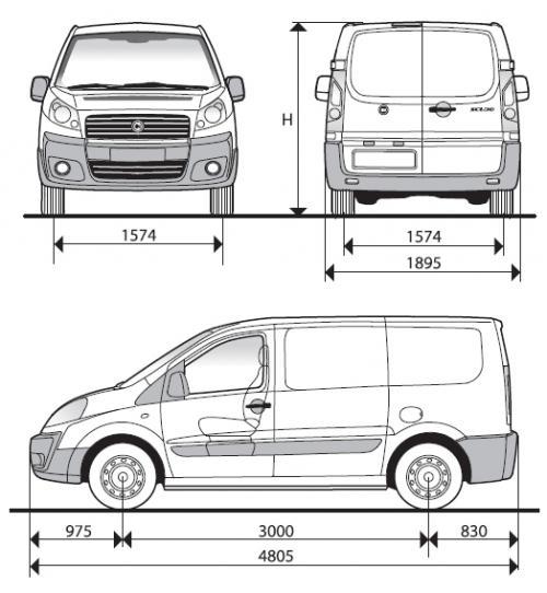 fiat scudo ii furgon  u2022 dane techniczne  u2022 autocentrum pl