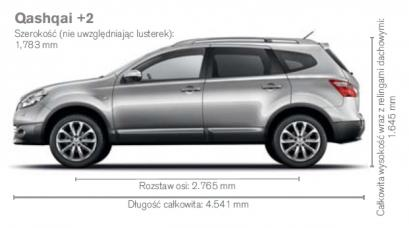 nissan qashqai - modele, dane, silniki, testy • autocentrum.pl