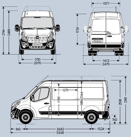opel movano iii furgon l2h2 fwd dane techniczne. Black Bedroom Furniture Sets. Home Design Ideas