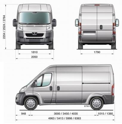 Peugeot Boxer • Opinie • Spalanie • Testy • AutoCentrum.pl