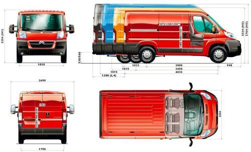 citroen jumper ii furgon dane techniczne. Black Bedroom Furniture Sets. Home Design Ideas
