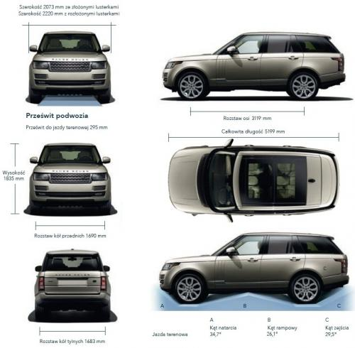 Land Rover Range Rover Iv Suv Lwb Dane Techniczne