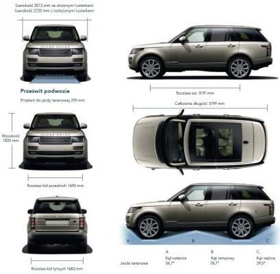 Land Rover Range Rover Terenowy