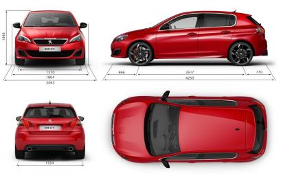 Peugeot 308 CC Facelifting