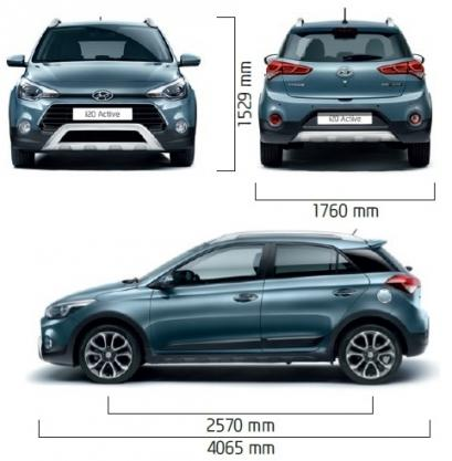 Hyundai i20 II Active Facelifting