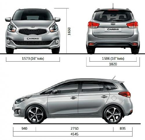 Kia Van 2015: Kia Carens IV Minivan • Dane Techniczne • AutoCentrum.pl