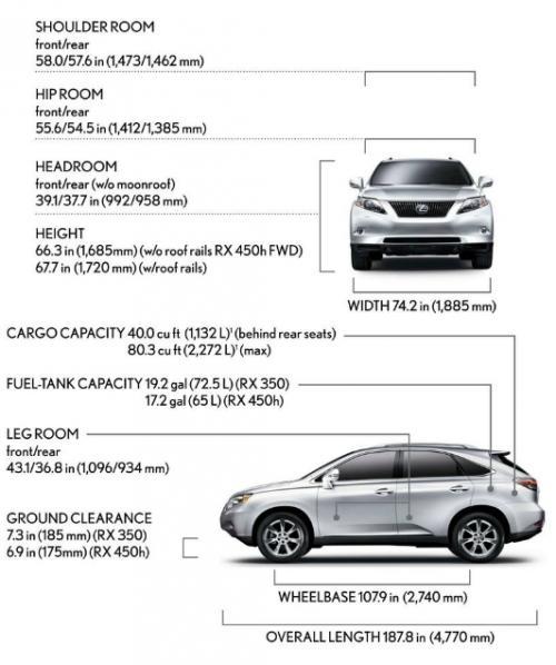Lexus 2015 Suv Price: Lexus RX III SUV • Dane Techniczne • AutoCentrum.pl