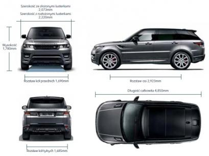 Land Rover Range Rover Sport II SUV SUV Facelifting