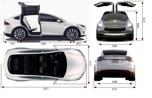 Tesla Model X Dane Techniczne Autocentrum
