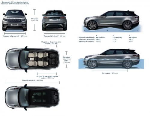 land rover range rover velar dane techniczne. Black Bedroom Furniture Sets. Home Design Ideas