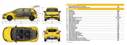 Szkic techniczny Renault Clio IV RS Facelifting