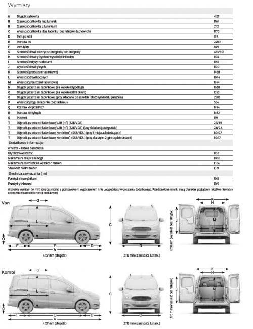 Bardzo dobra Ford Transit Courier • Dane techniczne • AutoCentrum.pl QG27