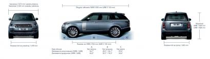 Szkic techniczny Land Rover Range Rover IV SUV LWB Facelifting