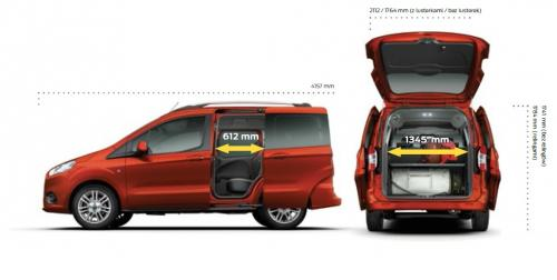 Szkic techniczny Ford Tourneo Courier Mikrovan Facelifting