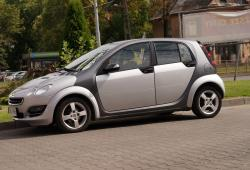 Smart Forfour I 1.3 94KM 69kW 2004-2006