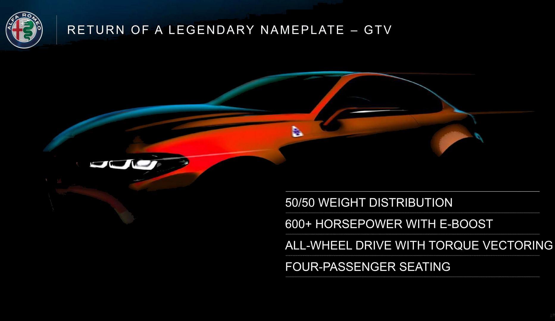 Alfa Romeo GTV w 2021 r Topowa wersja hybrydą • AutoCentrum